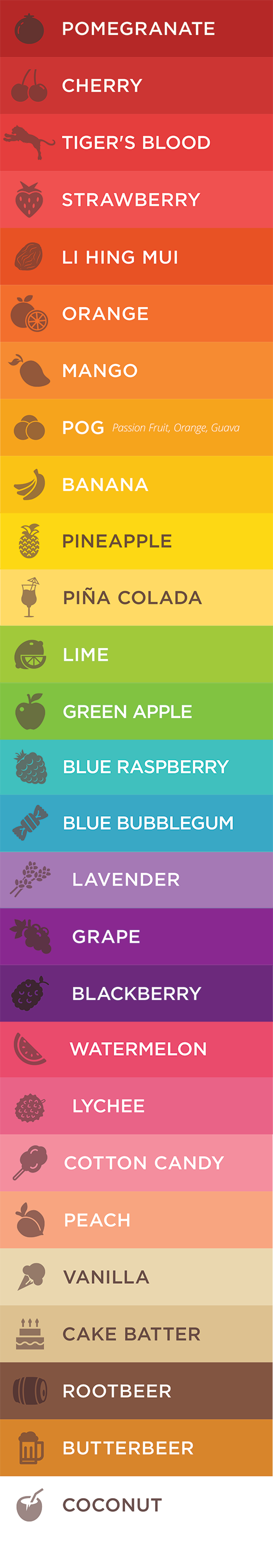 shave ice and drink flavors